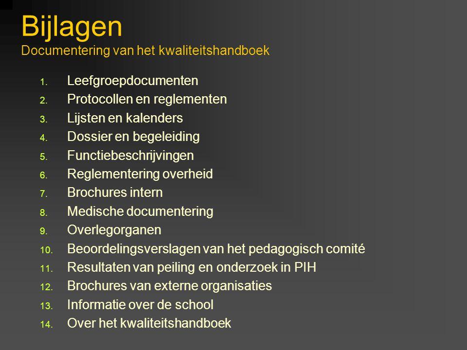 Bijlagen Documentering van het kwaliteitshandboek 1. Leefgroepdocumenten 2. Protocollen en reglementen 3. Lijsten en kalenders 4. Dossier en begeleidi