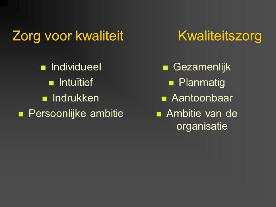 Doel van het kwaliteitshandboek  Kwaliteitszorg  Transparant maken van de werking van onze organisatie.