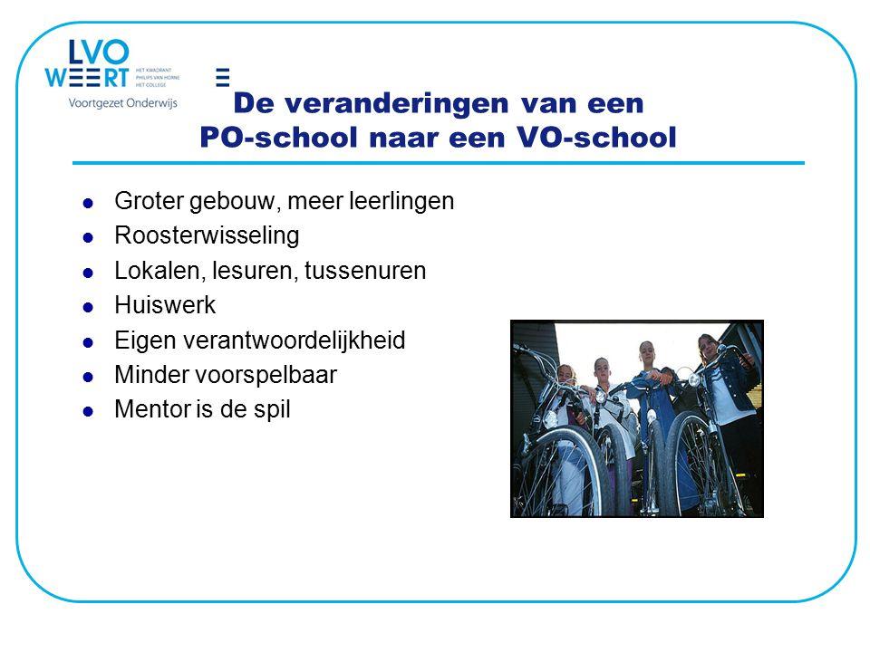 De veranderingen van een PO-school naar een VO-school Groter gebouw, meer leerlingen Roosterwisseling Lokalen, lesuren, tussenuren Huiswerk Eigen vera