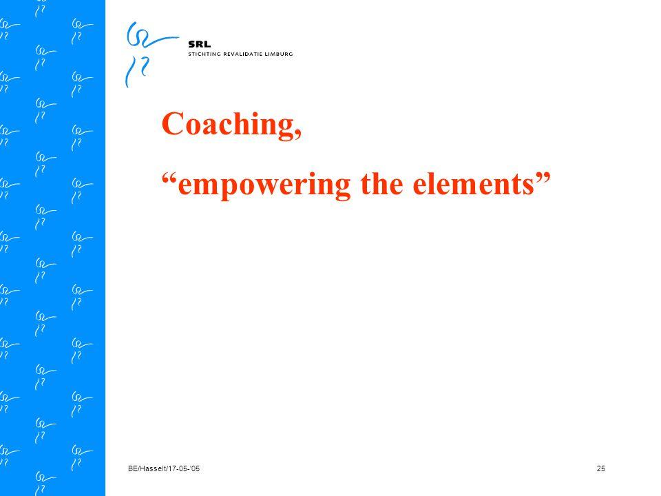 BE/Hasselt/17-05- 0524 Rol van de werkgever aanreiken functie analyse samenstellen competentieprofiel laat werkgevers deel uit maken van het team ervaring leert: werkgevers zijn vaak zeer creatief betrokkenheid schept verplichtingen succesfactoren- pre- en aftercare - U.S.P.