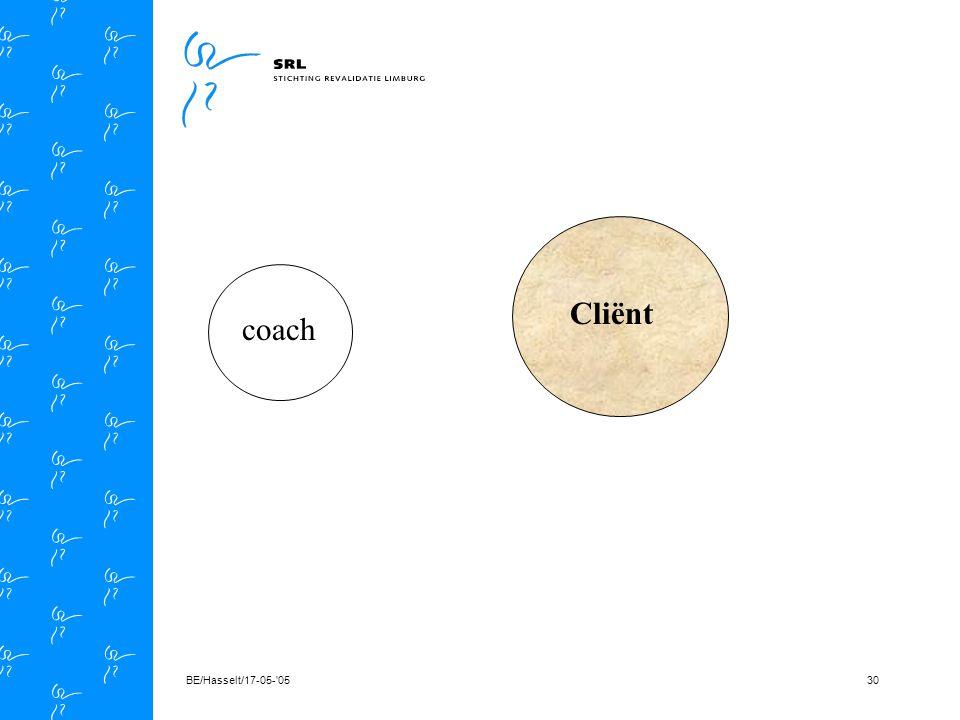 BE/Hasselt/17-05- 0529 Conclusie: Tijdens het coachingsproces staat de interactie centraal