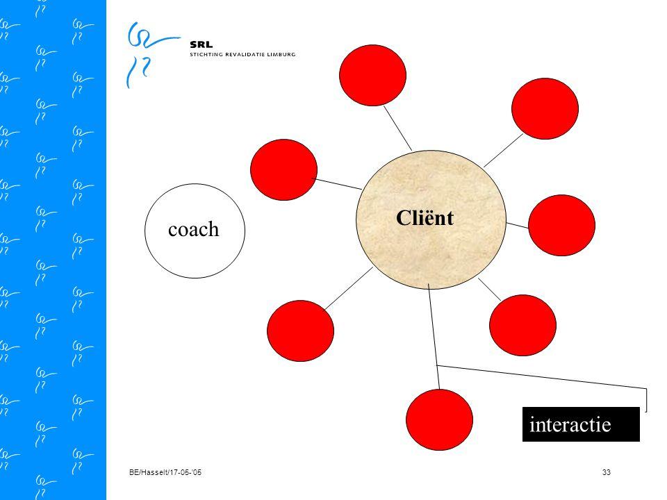 BE/Hasselt/17-05- 0532 Cliënt coach ouders werkgever Professionals Maatschappelijk werker Collega's vrienden wetgeving