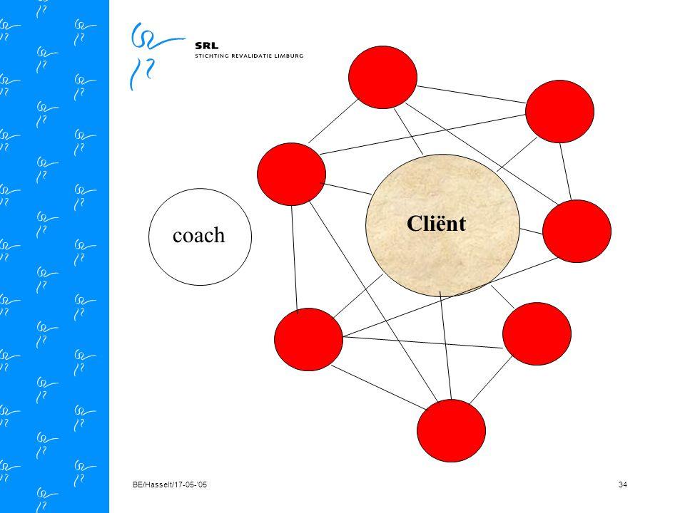 BE/Hasselt/17-05- 0533 Cliënt coach interactie