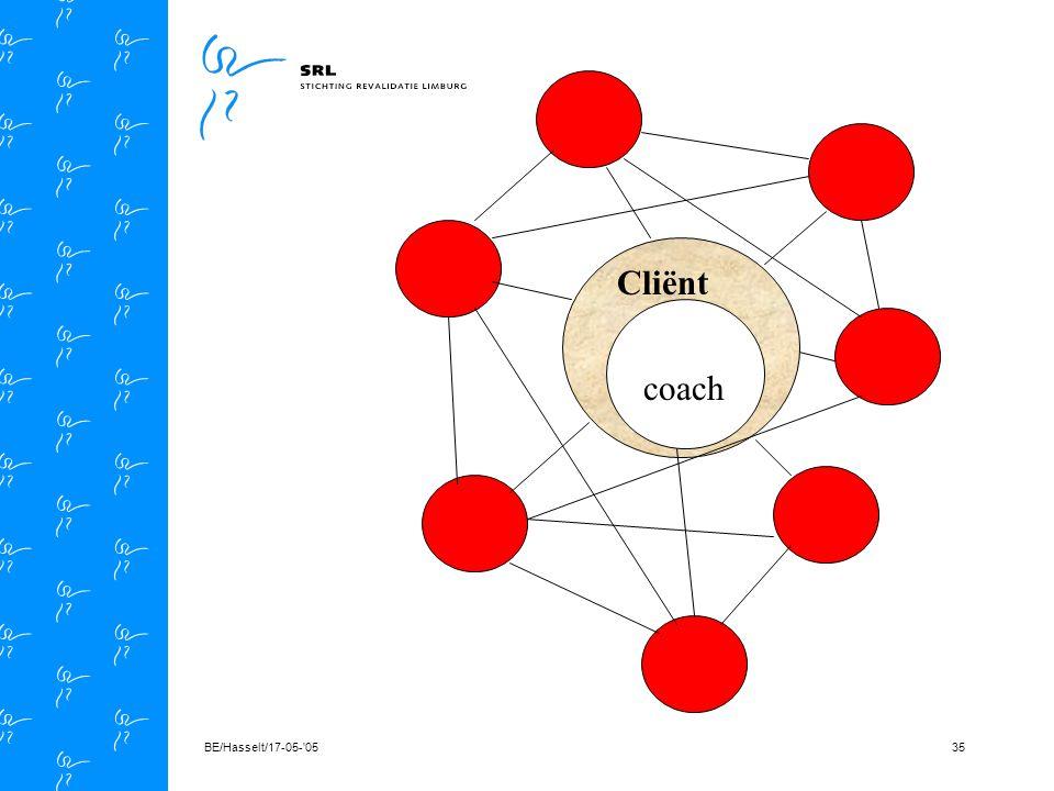 BE/Hasselt/17-05- 0534 Cliënt coach