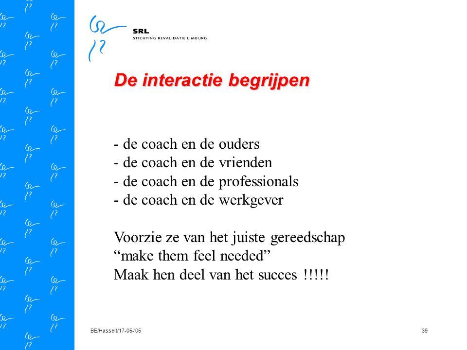 BE/Hasselt/17-05- 0538 Conclusie: Tijdens het coachingsproces staat de interactie centraal Probleem: Hoe die interactie te managen Oplossing: De interactie begrijpen en de gevraagde tools aanreiken