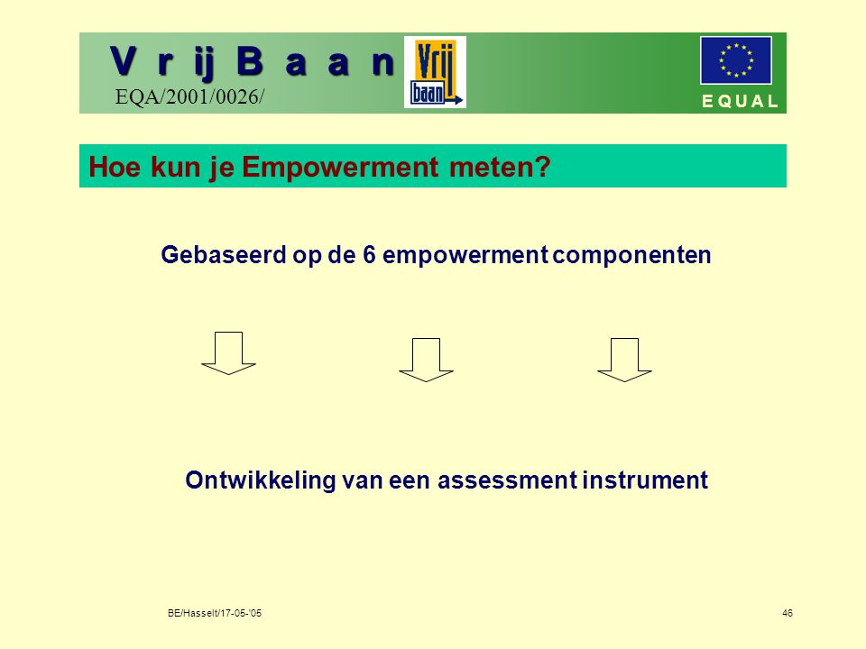 BE/Hasselt/17-05- 0545 V r ij B a a n V r ij B a a n EQA/2001/0026/ Wat is empowerment.