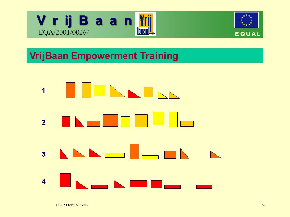 BE/Hasselt/17-05- 0550 V r ij B a a n V r ij B a a n EQA/2001/0026/ VrijBaan Empowerment Training E Q U A L impactbetekeniszelfbeschikkingcompetentie