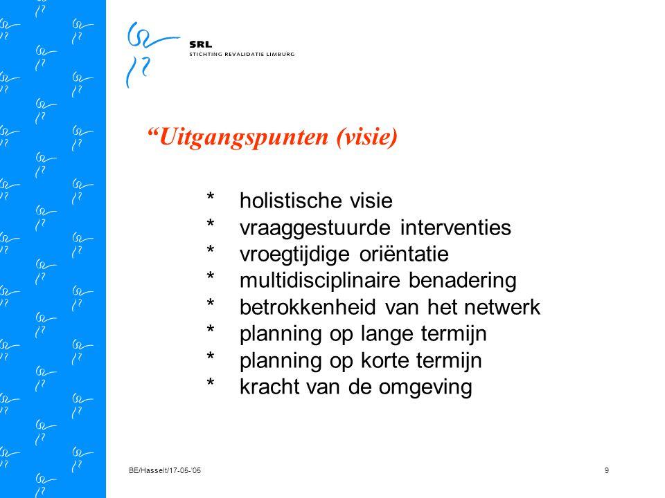 BE/Hasselt/17-05- 0519 FASEHOEWIE/WANNEER Oriëntatie info-materiaal, overleg, bezoeken e.d.