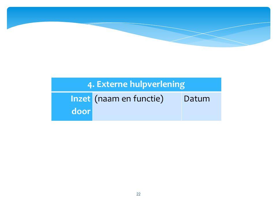 22 4. Externe hulpverlening Inzet door (naam en functie)Datum