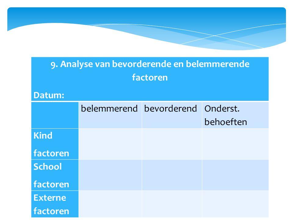 27 9.Analyse van bevorderende en belemmerende factoren Datum: belemmerendbevorderend Onderst.