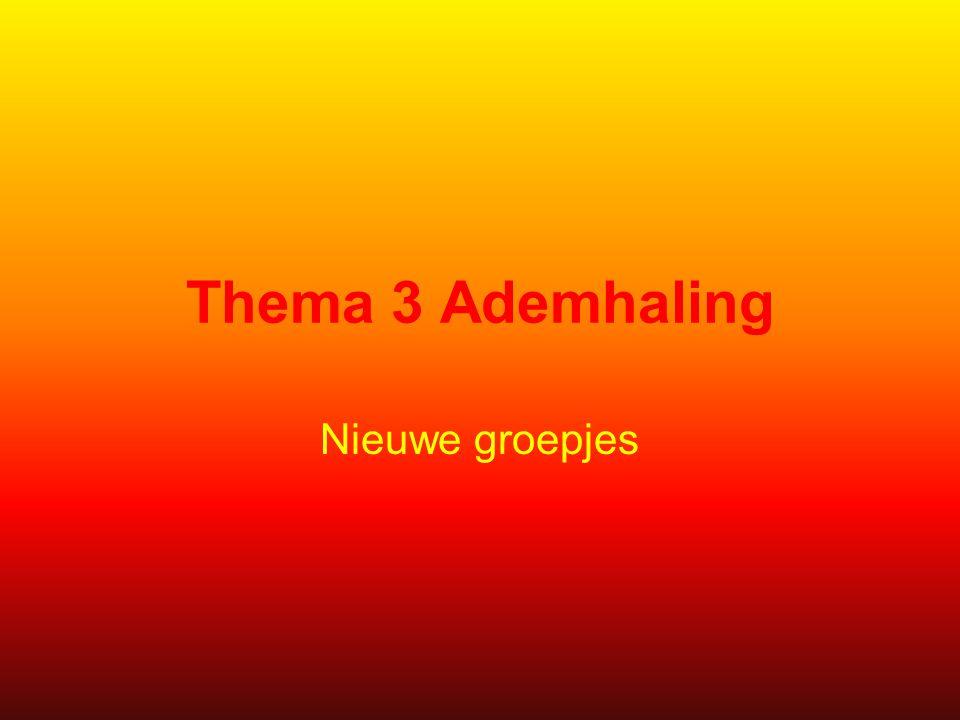 Thema 3 Ademhaling Nieuwe groepjes