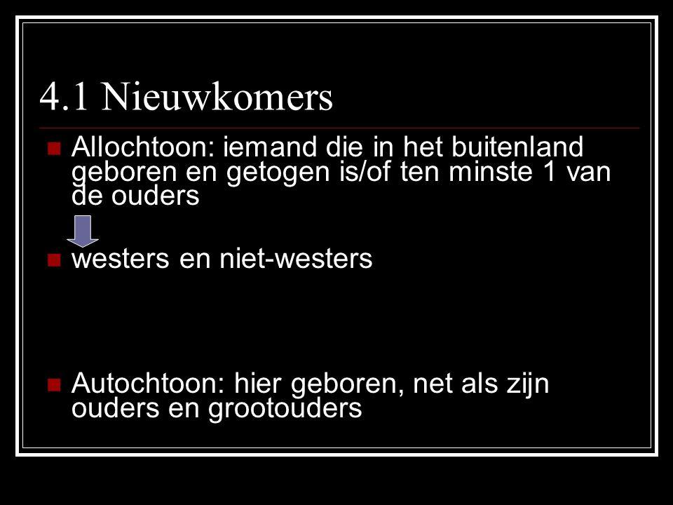 4.1 Nieuwkomers Allochtoon: iemand die in het buitenland geboren en getogen is/of ten minste 1 van de ouders westers en niet-westers Autochtoon: hier geboren, net als zijn ouders en grootouders