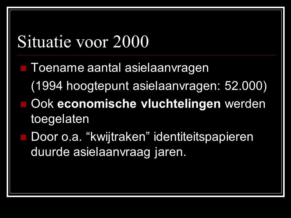 Situatie voor 2000 Toename aantal asielaanvragen (1994 hoogtepunt asielaanvragen: 52.000) Ook economische vluchtelingen werden toegelaten Door o.a.