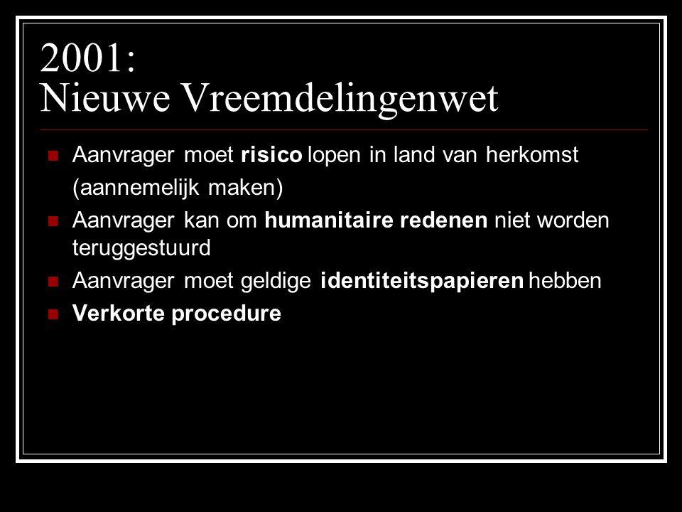 2001: Nieuwe Vreemdelingenwet Aanvrager moet risico lopen in land van herkomst (aannemelijk maken) Aanvrager kan om humanitaire redenen niet worden teruggestuurd Aanvrager moet geldige identiteitspapieren hebben Verkorte procedure