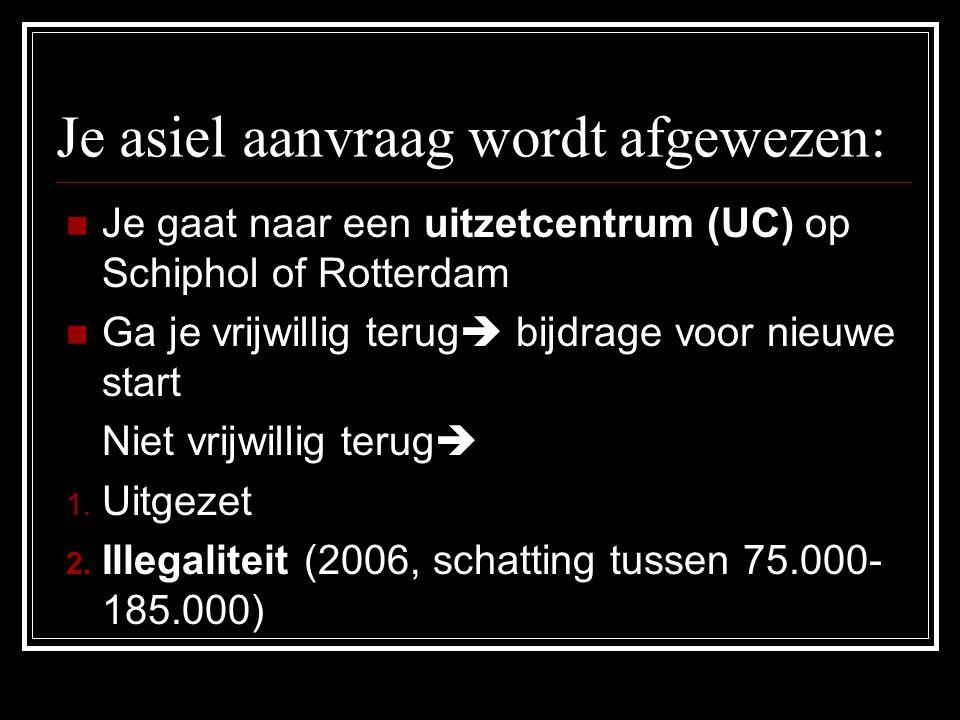 Je asiel aanvraag wordt afgewezen: Je gaat naar een uitzetcentrum (UC) op Schiphol of Rotterdam Ga je vrijwillig terug  bijdrage voor nieuwe start Niet vrijwillig terug  1.