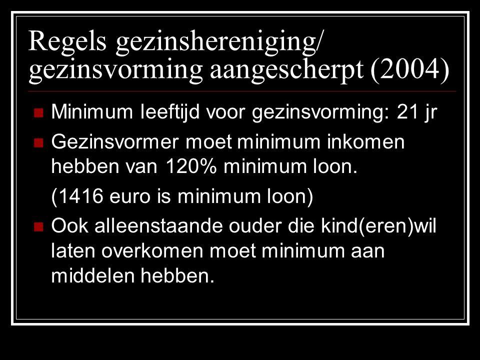 Regels gezinshereniging/ gezinsvorming aangescherpt (2004) Minimum leeftijd voor gezinsvorming: 21 jr Gezinsvormer moet minimum inkomen hebben van 120% minimum loon.