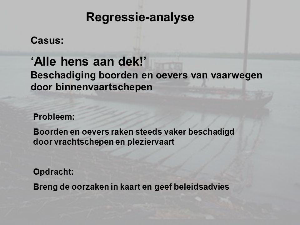 Regressie-analyse Casus: 'Alle hens aan dek!' Beschadiging boorden en oevers van vaarwegen door binnenvaartschepen Probleem: Boorden en oevers raken s