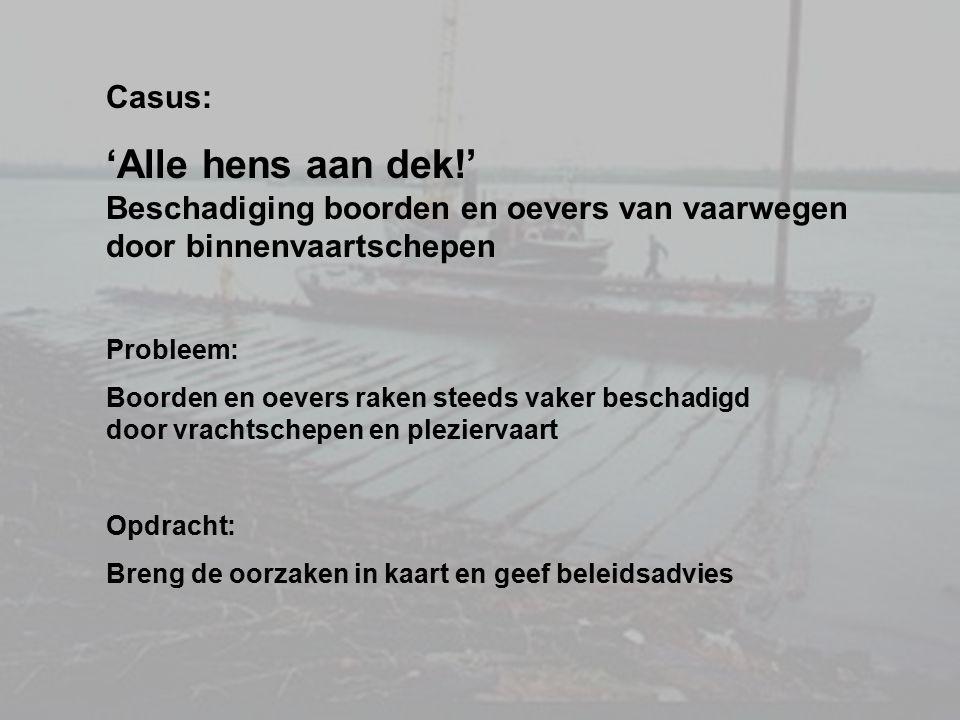 Casus: 'Alle hens aan dek!' Beschadiging boorden en oevers van vaarwegen door binnenvaartschepen Probleem: Boorden en oevers raken steeds vaker bescha