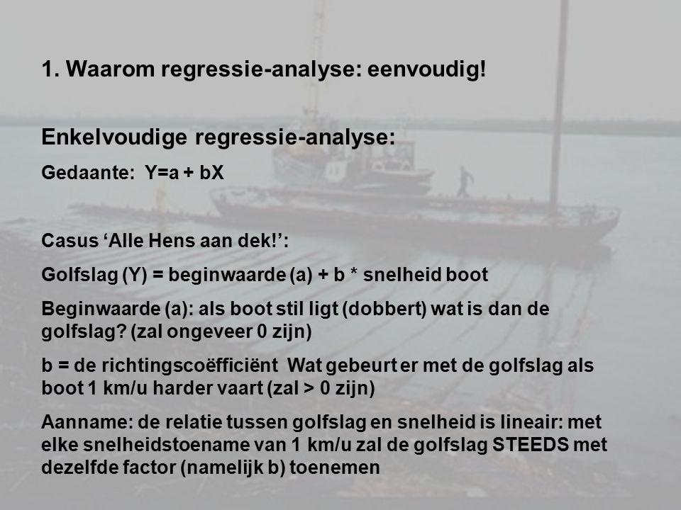 1. Waarom regressie-analyse: eenvoudig! Enkelvoudige regressie-analyse: Gedaante: Y=a + bX Casus 'Alle Hens aan dek!': Golfslag (Y) = beginwaarde (a)