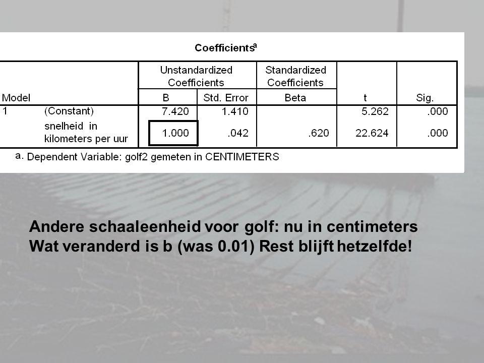 Andere schaaleenheid voor golf: nu in centimeters Wat veranderd is b (was 0.01) Rest blijft hetzelfde!