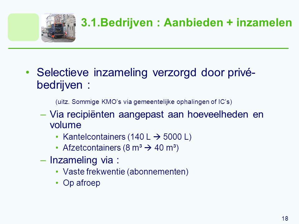 18 3.1.Bedrijven : Aanbieden + inzamelen Selectieve inzameling verzorgd door privé- bedrijven : (uitz.