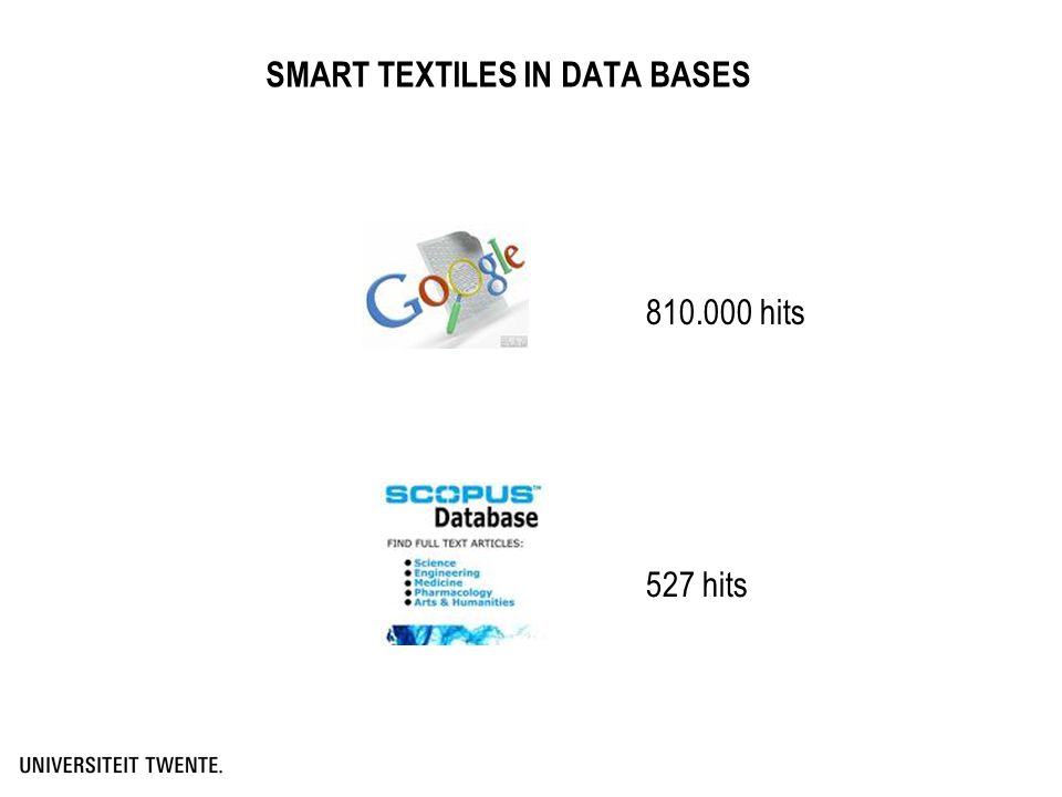 SMART TEXTILES IN DATA BASES 527 hits 810.000 hits