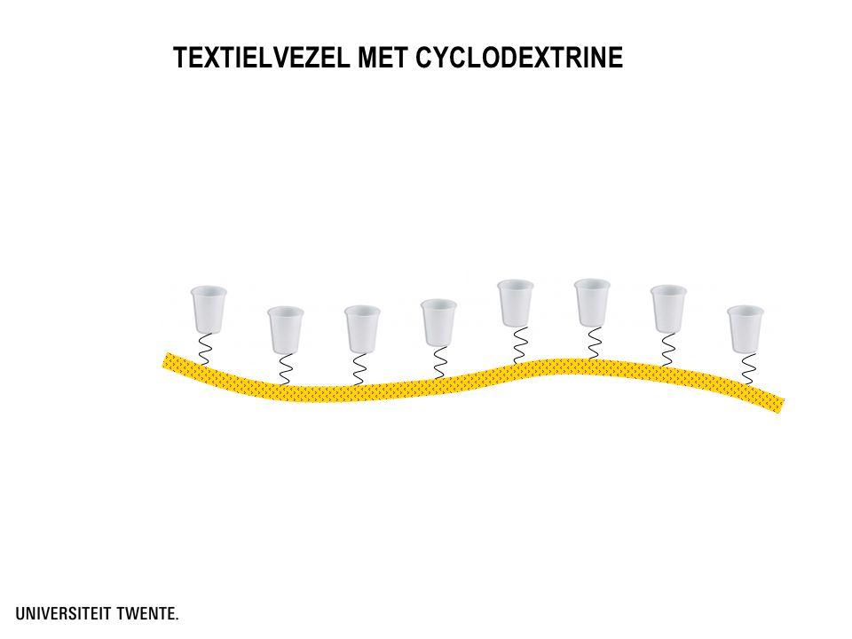 TEXTIELVEZEL MET CYCLODEXTRINE