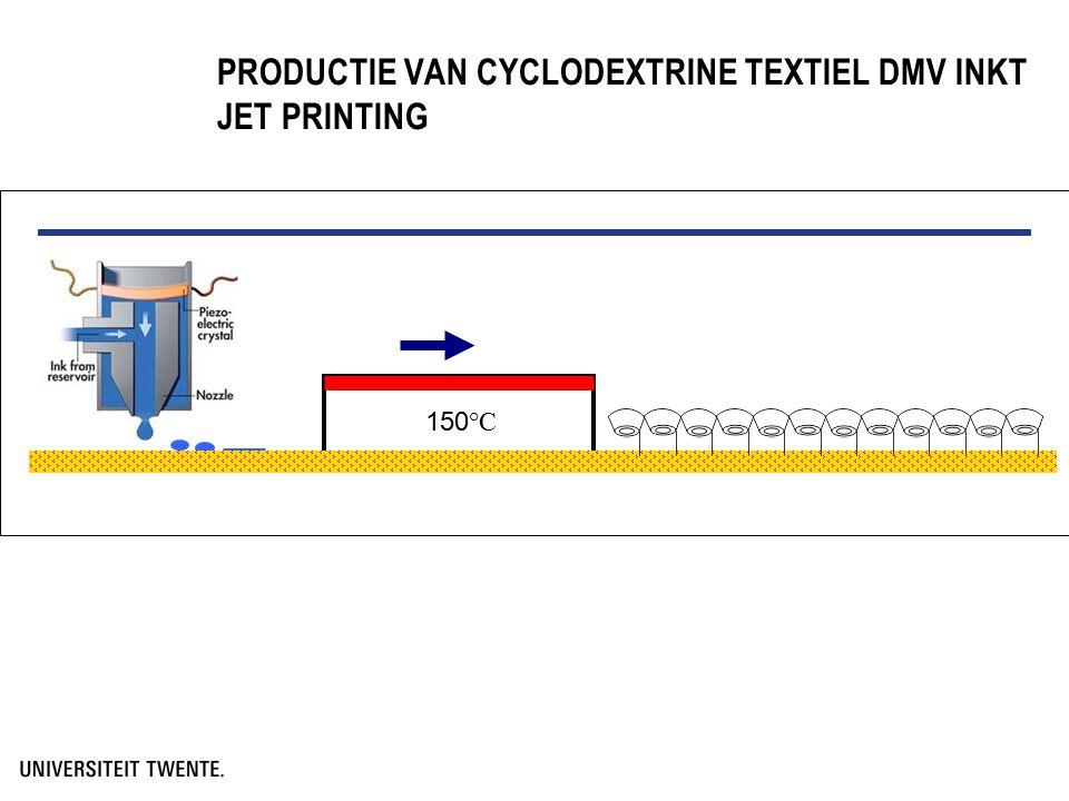 PRODUCTIE VAN CYCLODEXTRINE TEXTIEL DMV INKT JET PRINTING 150 °C