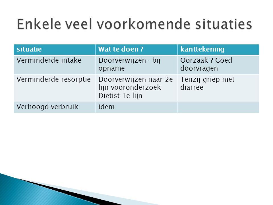 situatieWat te doen kanttekening Verminderde intakeDoorverwijzen- bij opname Oorzaak .