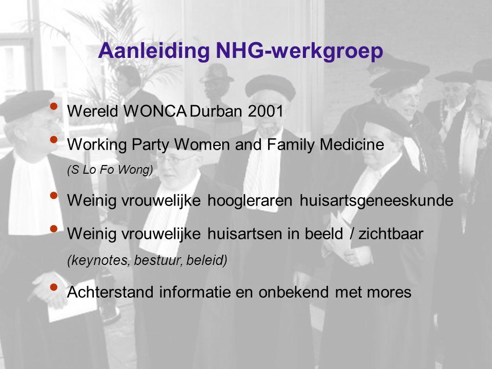 Instellen NHG-werkgroep Vrouwen en Huisartsgeneeskunde sept 2001 Missie Het stimuleren van de rol en de positie van vrouwelijke huisartsen binnen de academische wereld het NHG bestuurlijke organisaties