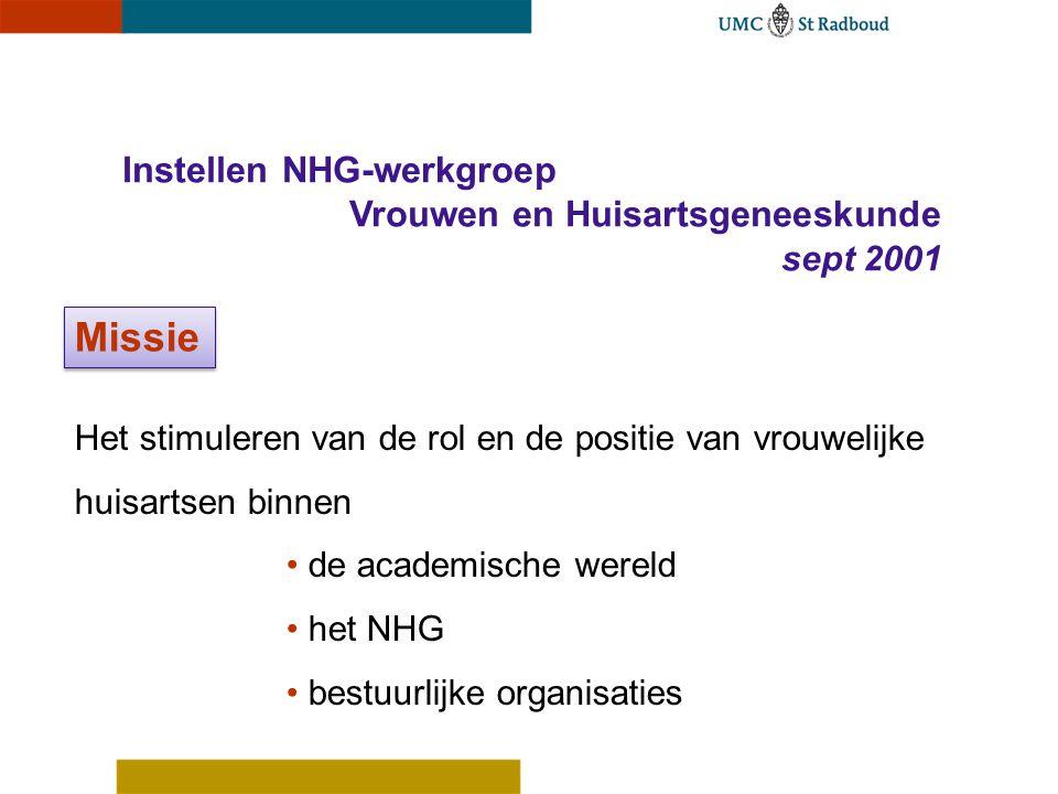 Instellen NHG-werkgroep Vrouwen en Huisartsgeneeskunde sept 2001 Missie Het stimuleren van de rol en de positie van vrouwelijke huisartsen binnen de a