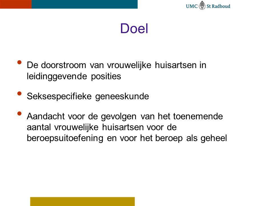 Werkwijze Bijeenkomsten van (bijna) gepromoveerde huisartsen met ambitie Frequentie 8 x per jaar NHG-bureau Structuur bijeenkomst volgens eigen gekozen patroon