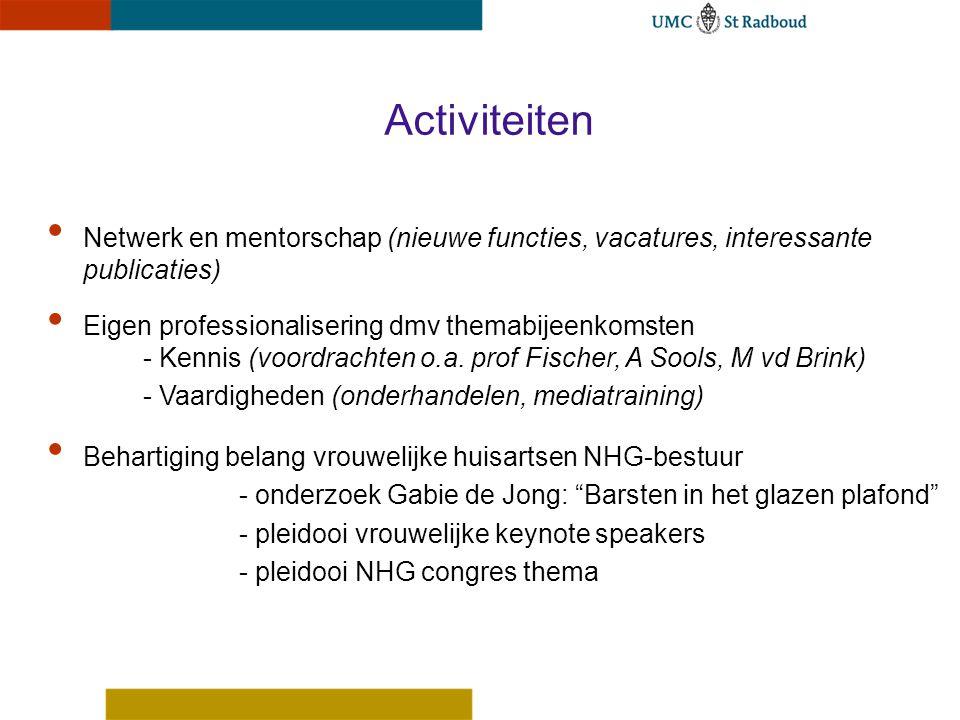 Europe WONCA - Symposia Female leadership vanaf 2002 - Europees Netwerk Women and Family Medicine (email netwerk) - Europe WONCA Amsterdam, 2004 EGPRN-congres Gender matters , Nijmegen, mei 2007 Internationaal Activiteiten