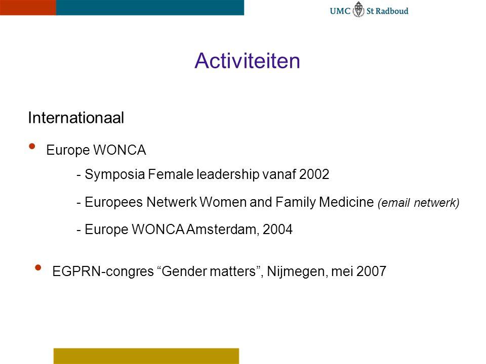 Europe WONCA - Symposia Female leadership vanaf 2002 - Europees Netwerk Women and Family Medicine (email netwerk) - Europe WONCA Amsterdam, 2004 EGPRN