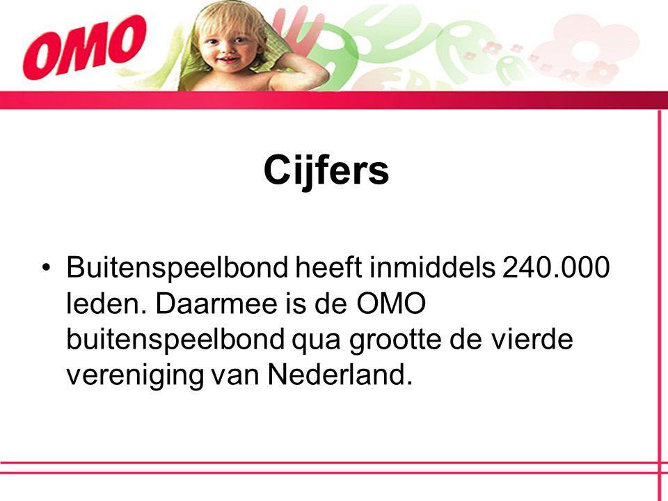 Cijfers Buitenspeelbond heeft inmiddels 240.000 leden. Daarmee is de OMO buitenspeelbond qua grootte de vierde vereniging van Nederland.