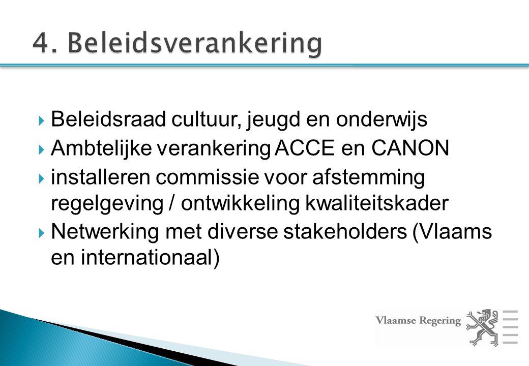  Beleidsraad cultuur, jeugd en onderwijs  Ambtelijke verankering ACCE en CANON  installeren commissie voor afstemming regelgeving / ontwikkeling kwaliteitskader  Netwerking met diverse stakeholders (Vlaams en internationaal)