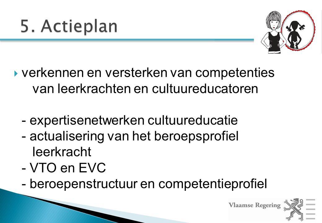  verkennen en versterken van competenties van leerkrachten en cultuureducatoren - expertisenetwerken cultuureducatie - actualisering van het beroepsprofiel leerkracht - VTO en EVC - beroepenstructuur en competentieprofiel