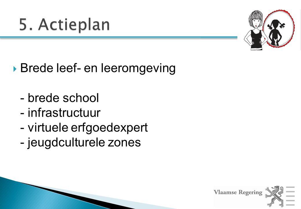  Brede leef- en leeromgeving - brede school - infrastructuur - virtuele erfgoedexpert - jeugdculturele zones