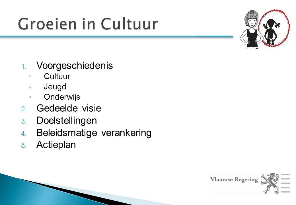  Cultuureducatie in het cultuurbeleid ◦ Vorming in en door cultuur ◦ Culturele competentie  participatie ◦ Sociale ontwikkeling, gemeenschapsvorming  Participatiesurvey 2009 ◦ CE in de vrije tijd ◦ CE in het onderwijs