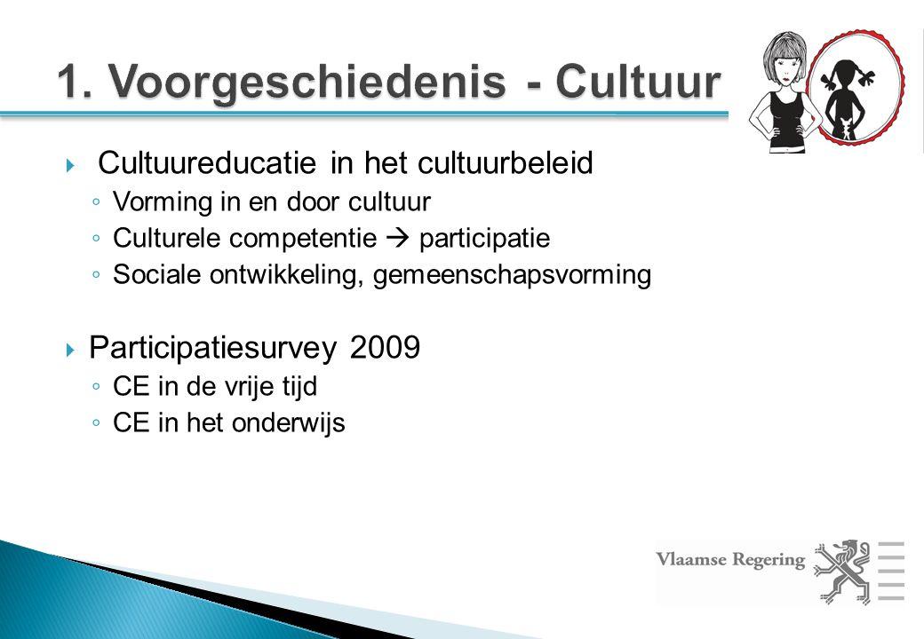  Meer en betere cultuureducatie voor iedereen  De culturele competenties van leerkrachten en cultuureducatieve professionals verkennen en versterken  Een brede leef- en leeromgeving creëren  Artistieke talenten maximale ontwikkelingskansen bieden