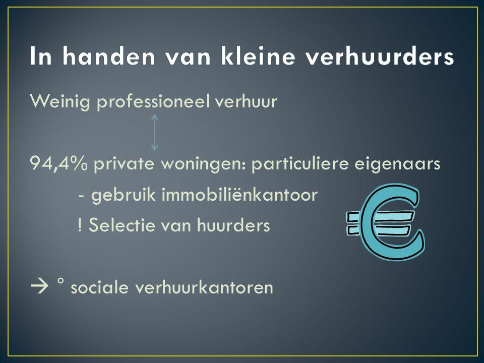 Weinig professioneel verhuur 94,4% private woningen: particuliere eigenaars - gebruik immobiliënkantoor .