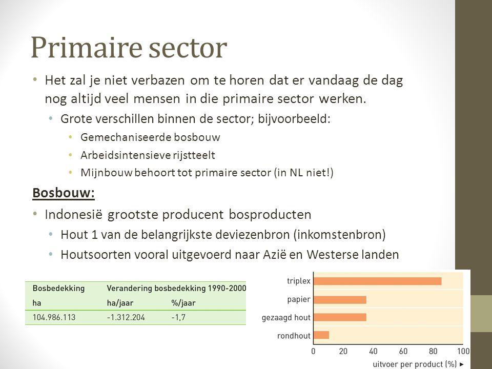 Exportvalorisatie Importpakket  Exportpakket Wat is het verschil.