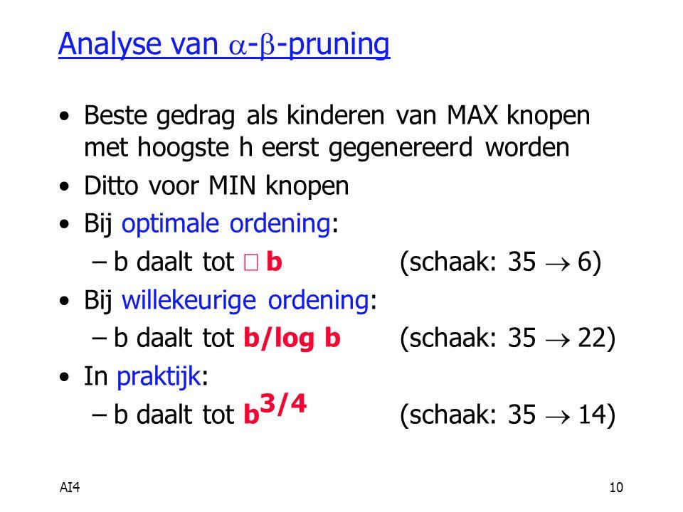 AI410 Analyse van  -  -pruning Beste gedrag als kinderen van MAX knopen met hoogste h eerst gegenereerd worden Ditto voor MIN knopen Bij optimale or