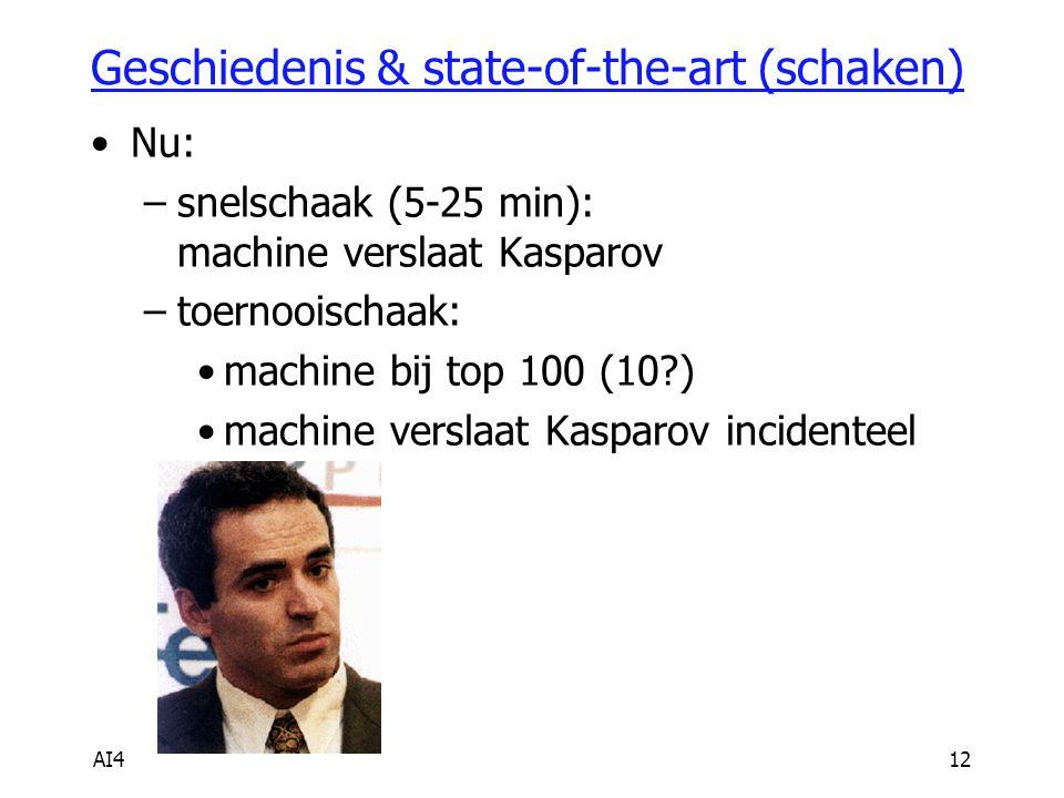 AI412 Geschiedenis & state-of-the-art (schaken) Nu: –snelschaak (5-25 min): machine verslaat Kasparov –toernooischaak: machine bij top 100 (10?) machi
