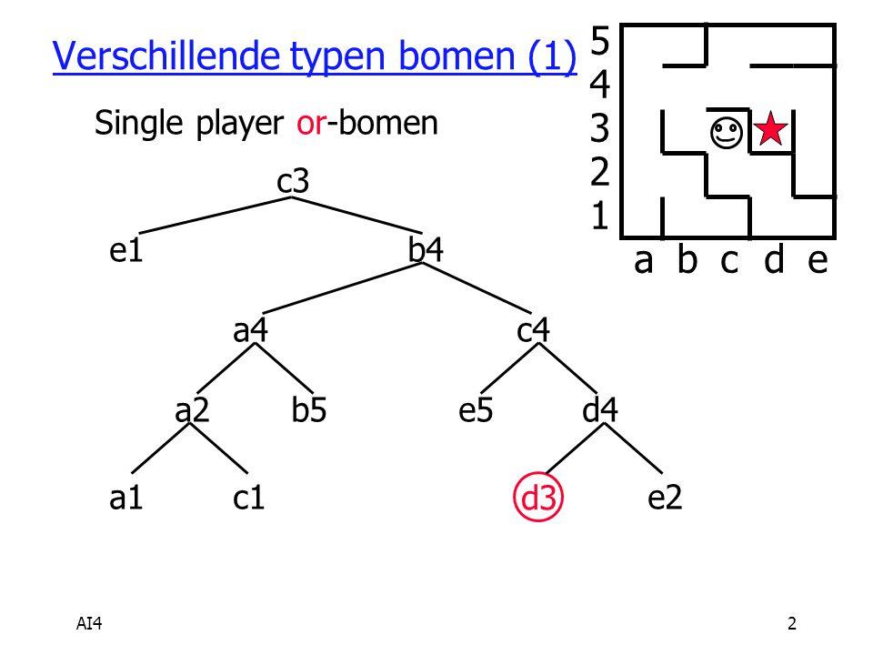 AI42 Verschillende typen bomen (1) Single player or-bomen abcde 5 4 3 2 1 c3 e1b4 a4 b5 c4 e5d4 e2 d3 a2 a1c1