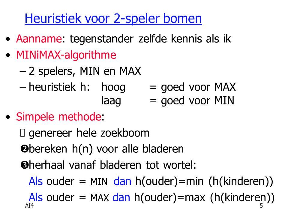 AI45 Heuristiek voor 2-speler bomen Aanname: tegenstander zelfde kennis als ik MINiMAX-algorithme –2 spelers, MIN en MAX –heuristiek h: hoog= goed voo