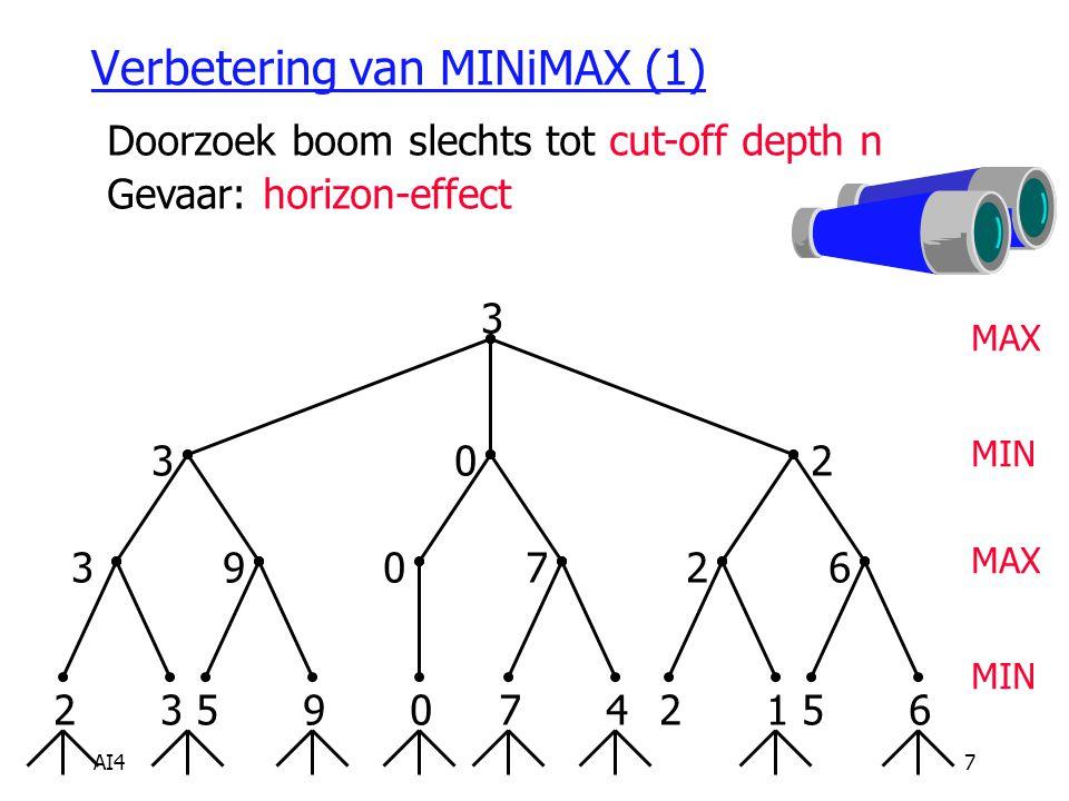 AI47 Verbetering van MINiMAX (1) Doorzoek boom slechts tot cut-off depth n MAX MIN MAX MIN 23597456210 390726 302 3 Gevaar: horizon-effect