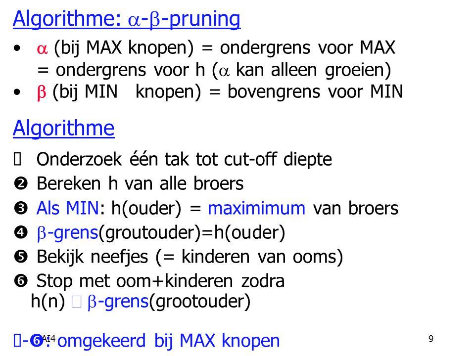 AI49 Algorithme:  -  -pruning  (bij MAX knopen) = ondergrens voor MAX = ondergrens voor h (  kan alleen groeien)  (bij MIN knopen) = bovengrens v