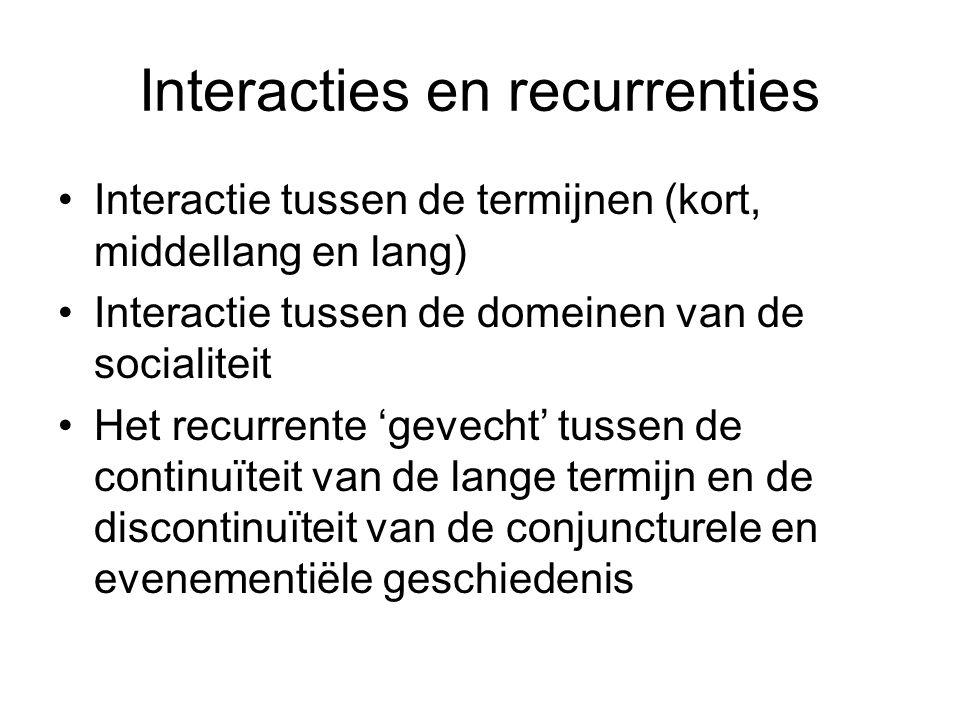Interacties en recurrenties Interactie tussen de termijnen (kort, middellang en lang) Interactie tussen de domeinen van de socialiteit Het recurrente