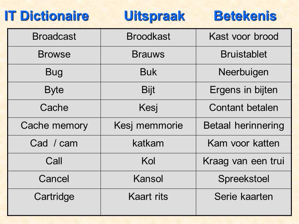 IT DictionaireUitspraakBetekenis BroadcastBroodkastKast voor brood BrowseBrauwsBruistablet BugBukNeerbuigen ByteBijtErgens in bijten CacheKesjContant